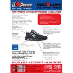 Chaussures-de-securite Redlion blanco - s2 src